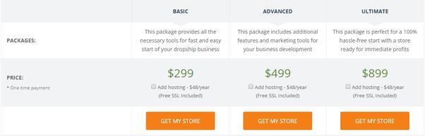Alidropship custom store pricing