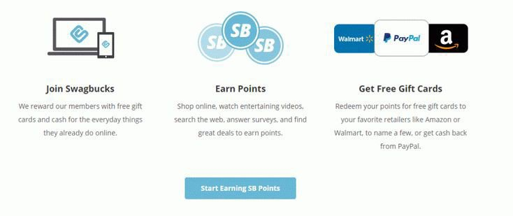 Fast Ways To Earn PayPal Gift Card Free 2019 (Updated)