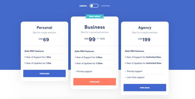 Zelle Pro Theme Pricing Plan