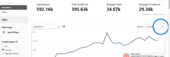 pintrest traffic strategy get 100k page view using tailwind