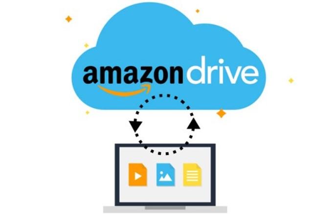 Amazon Photos best cloud service for images